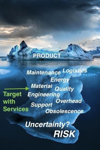 Value Iceberg_shutterstock_226751245 copy